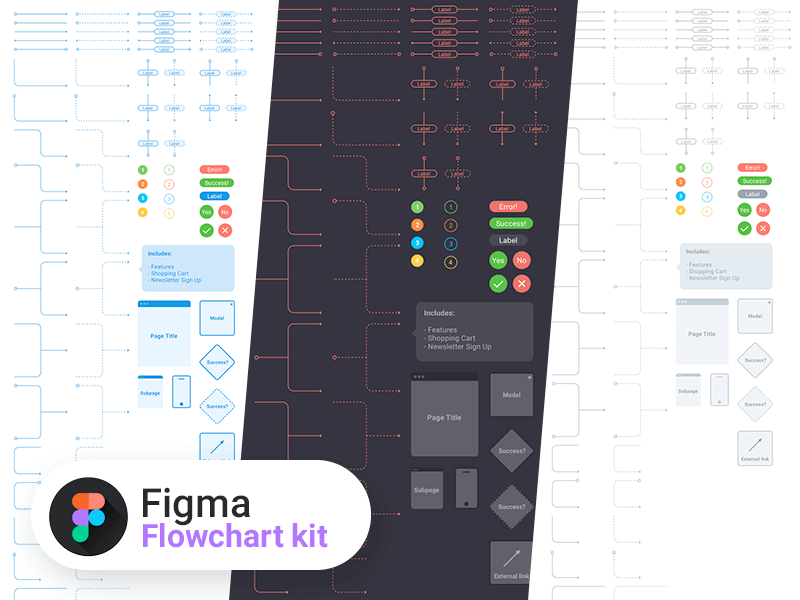 Flowchart kit for Figma cover image