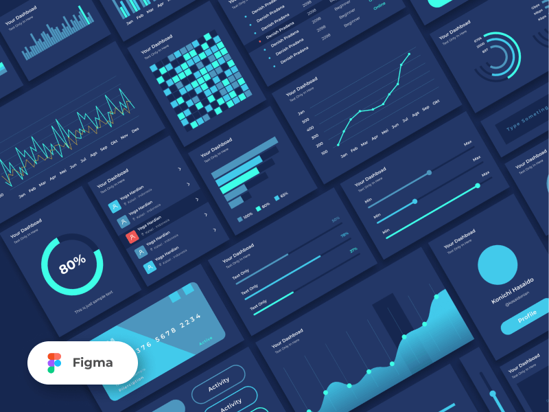 Free 25+ Dashboard Card For Figma app cover image