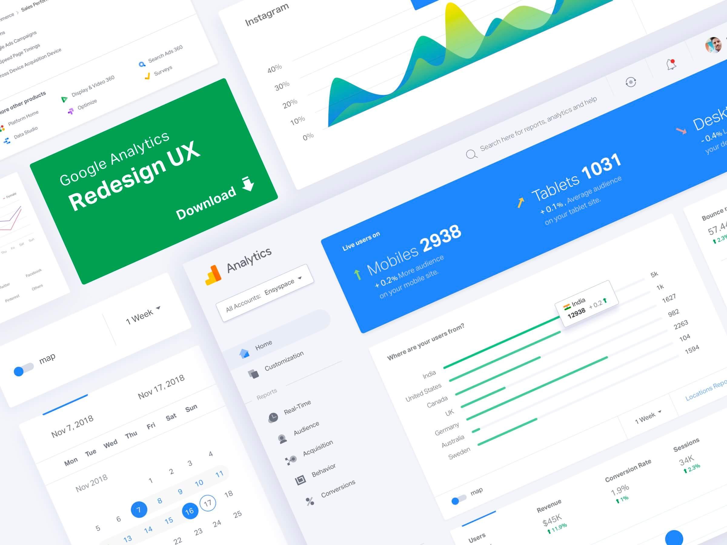 Google Analytics Redesign cover image