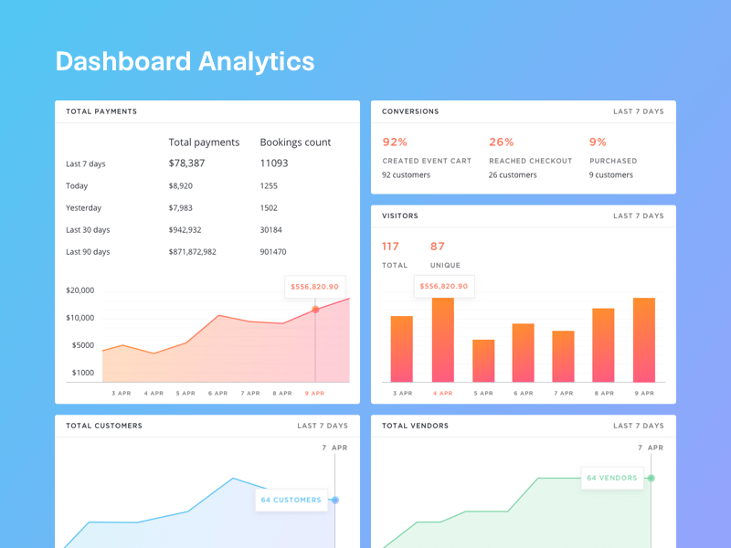 Dashboard Analytics cover image