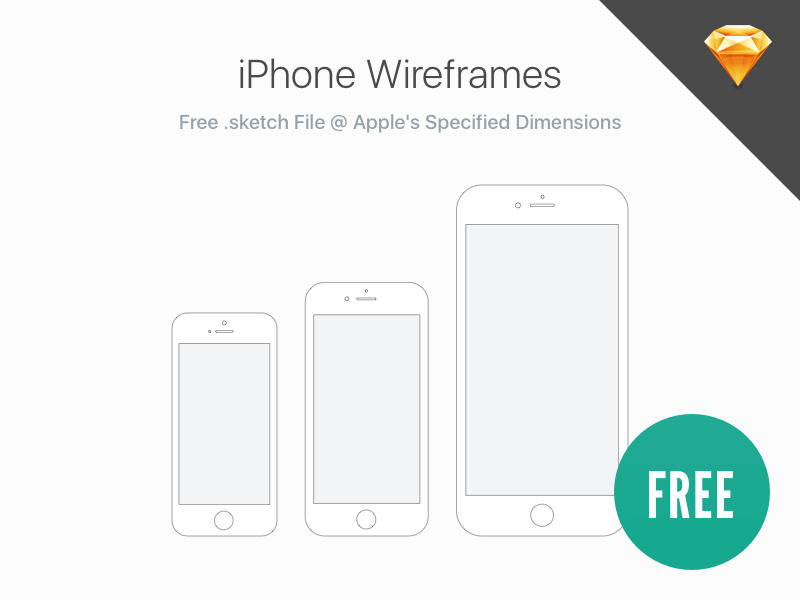 iPhone Wireframes cover image