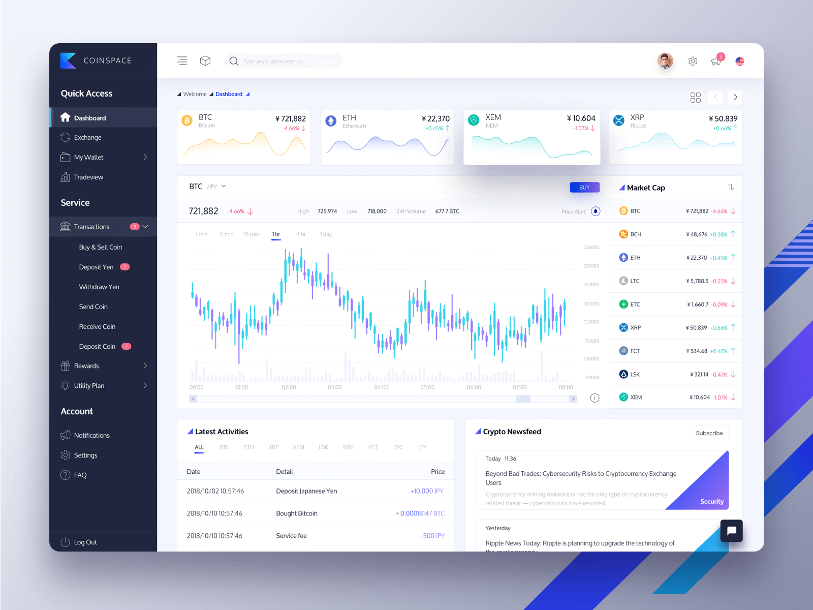 Cryptocurrency Dashboard Redesign cover image