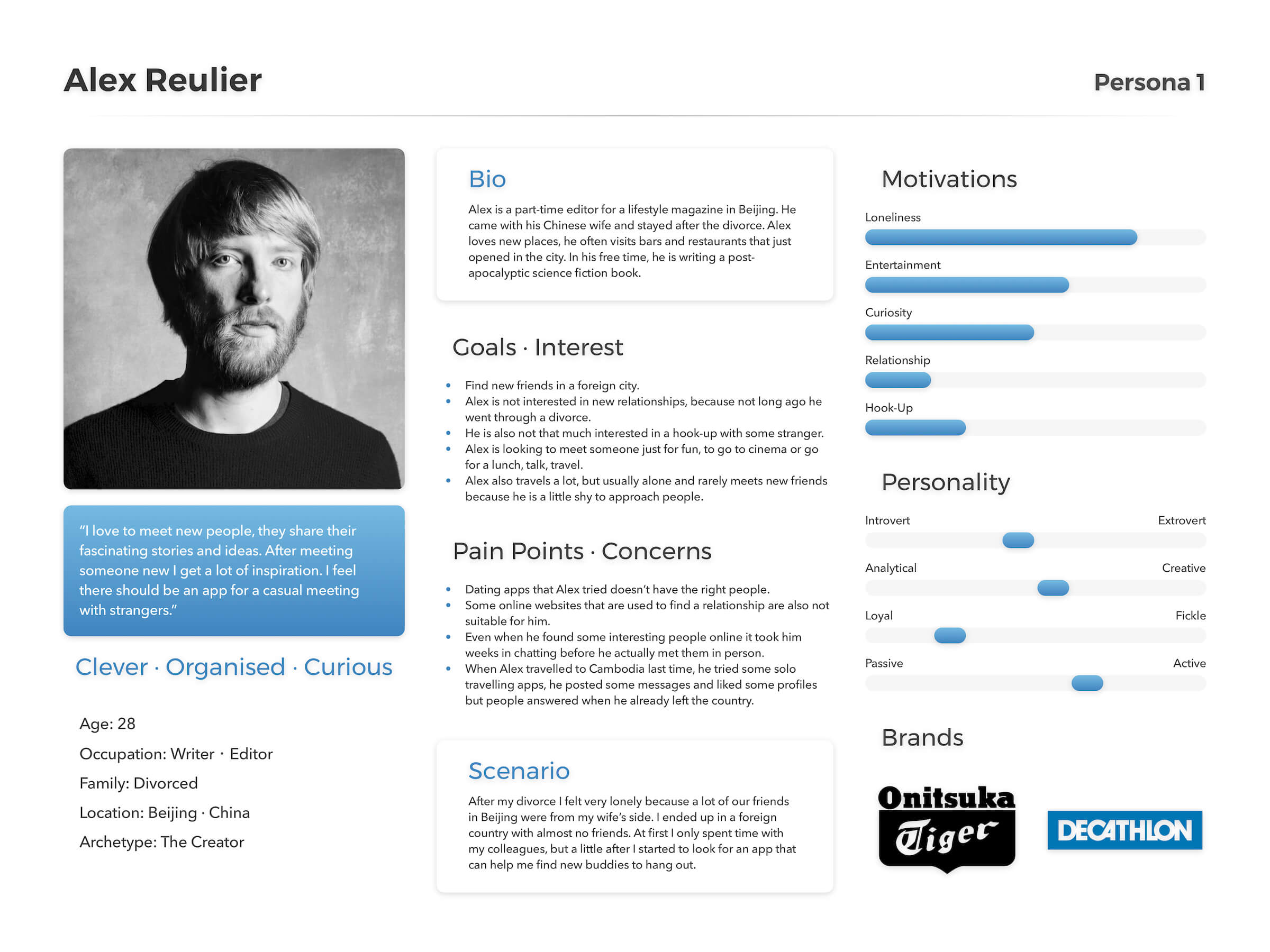 User Personas cover image