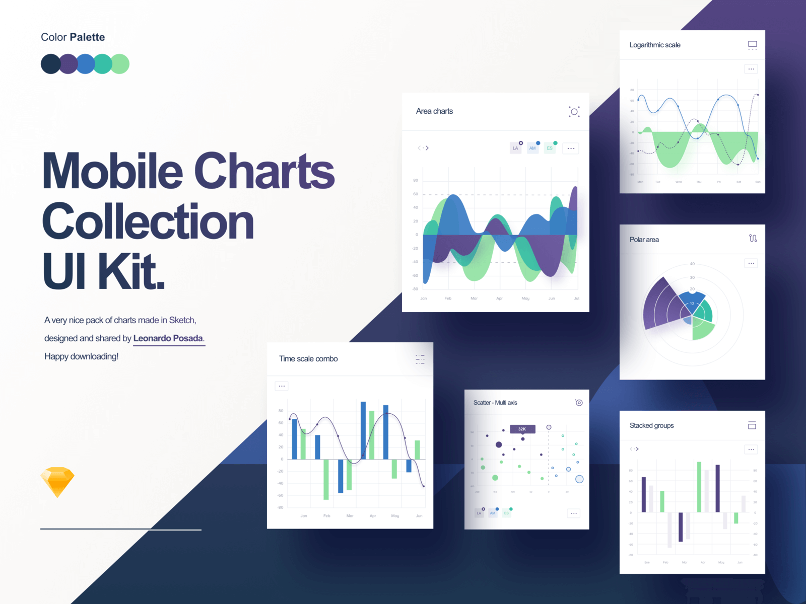 Mobile Charts Collection cover image