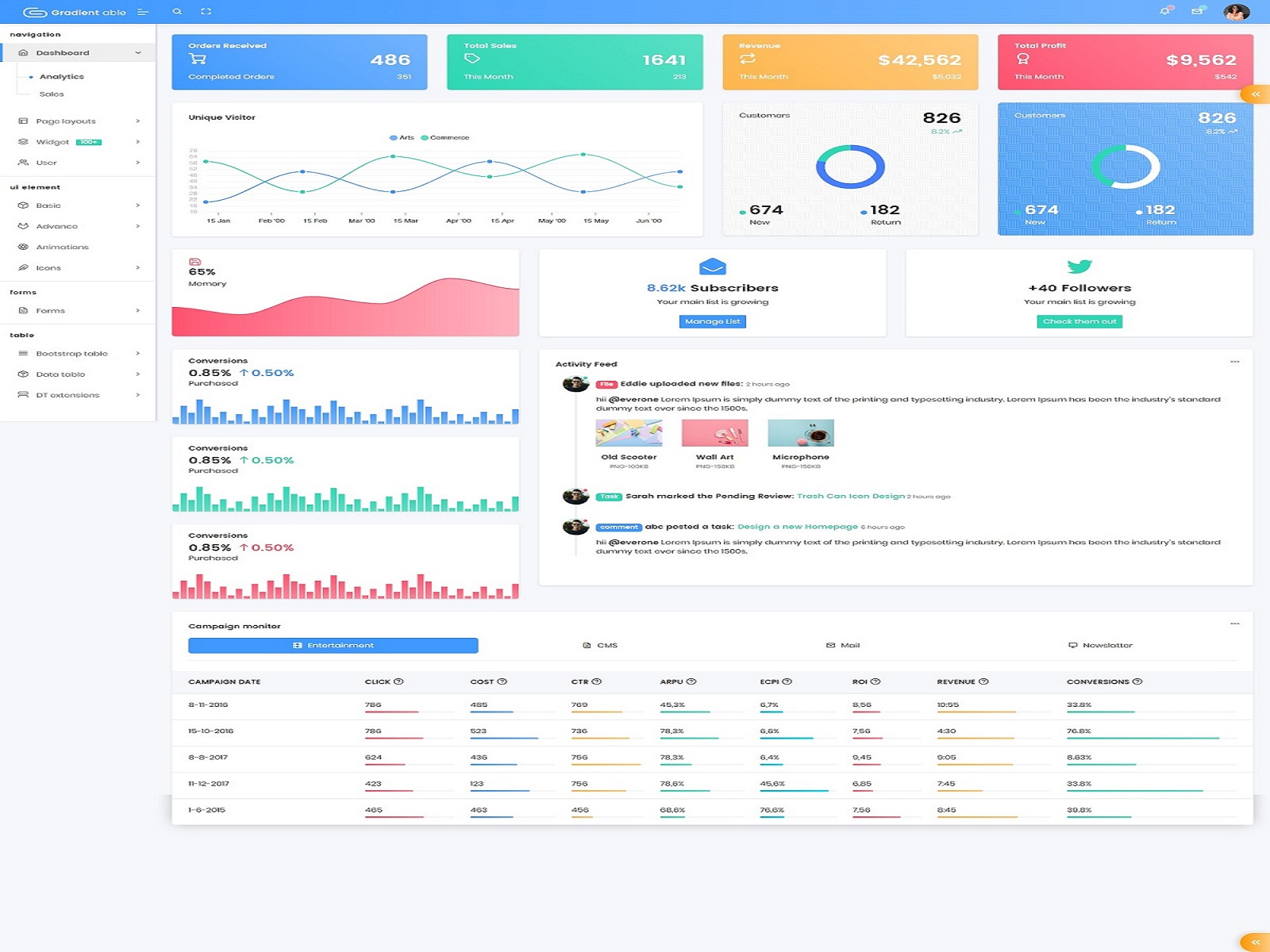 Gradient Able Bootstrap 4 Admin Template cover image