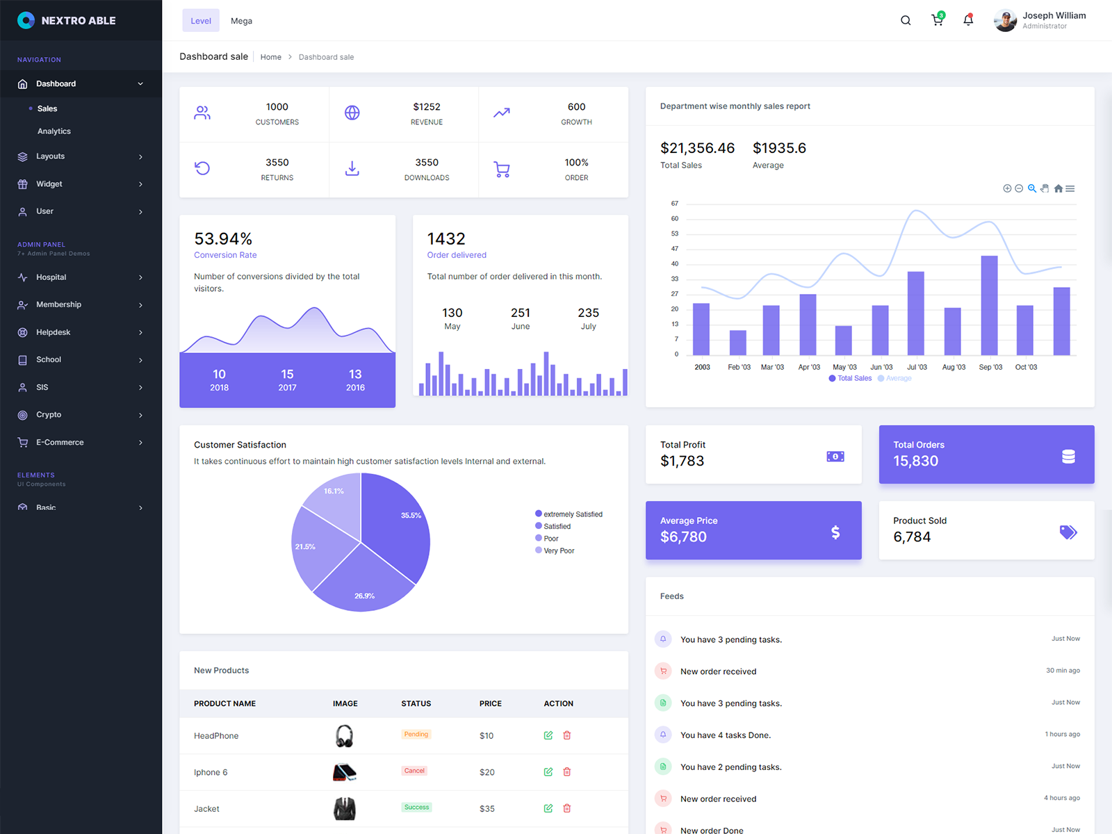 Nextro Able Bootstrap 4 Admin Template cover image