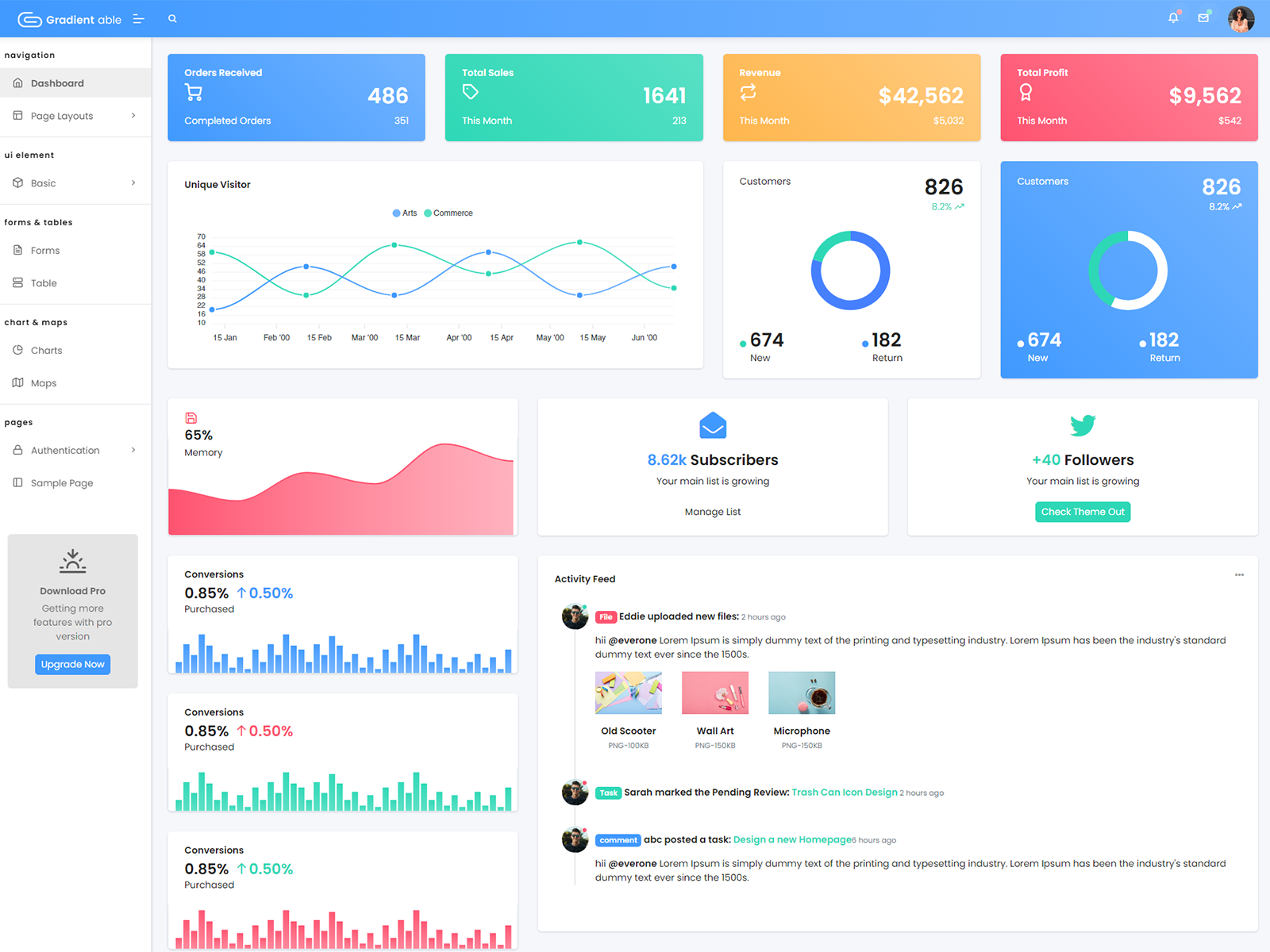 Gradient Able Angular 9 Admin Template cover image