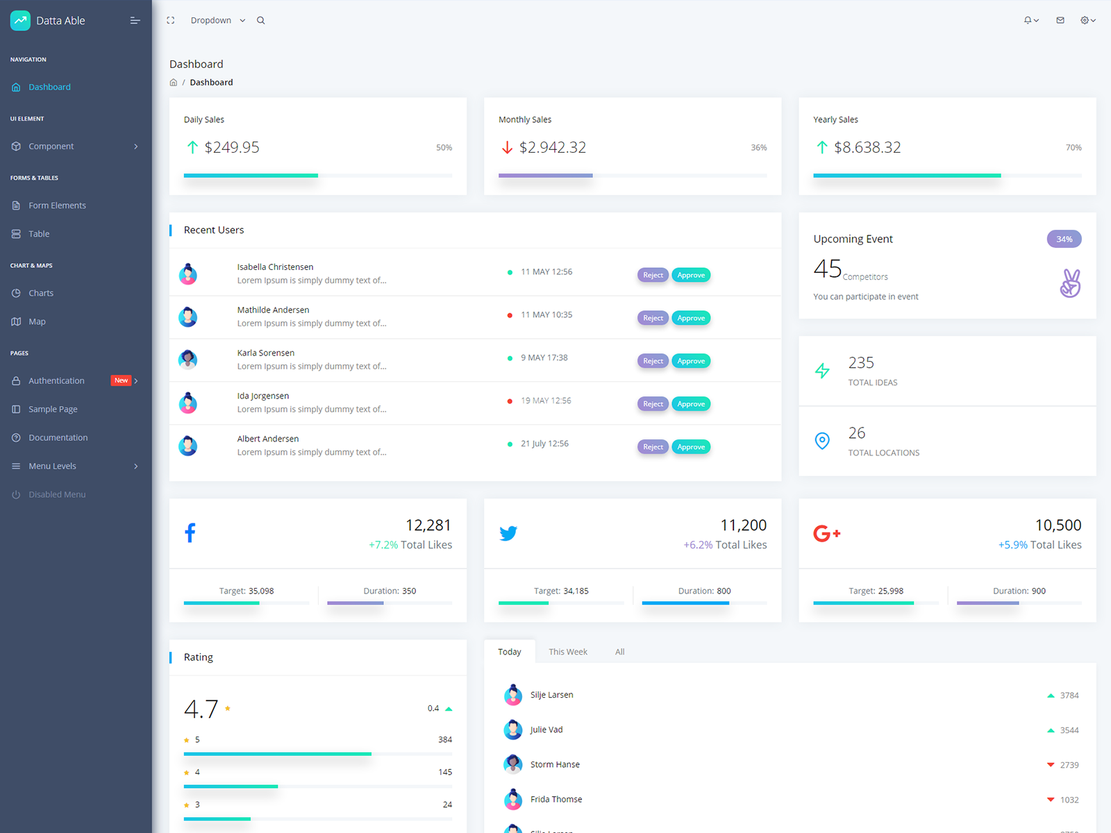 Datta Able React Admin Template cover image