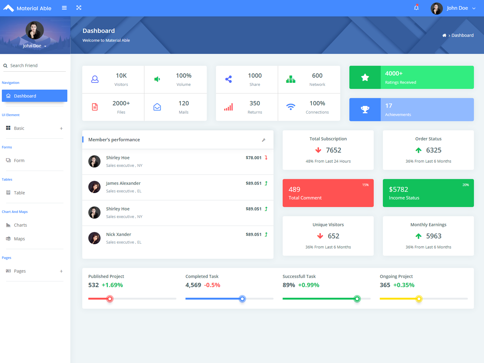 Material Able Bootstrap Admin Template cover image