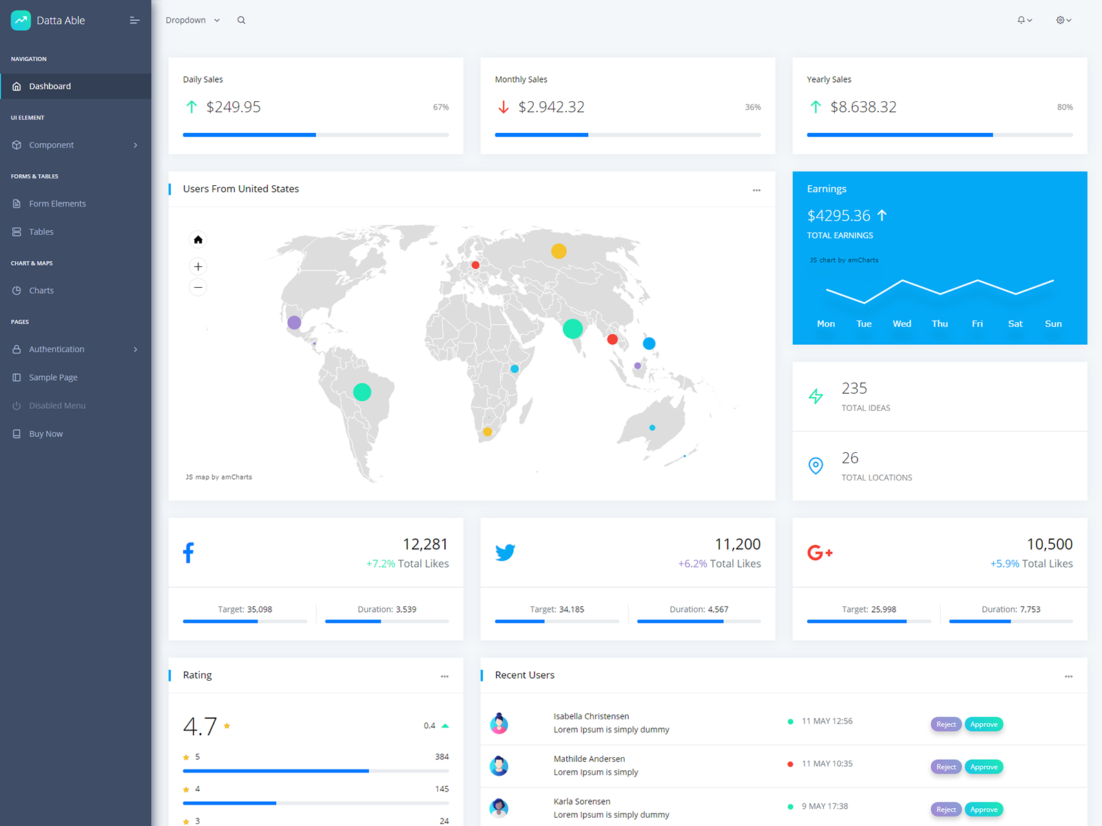 Datta Able Angular Admin Template cover image