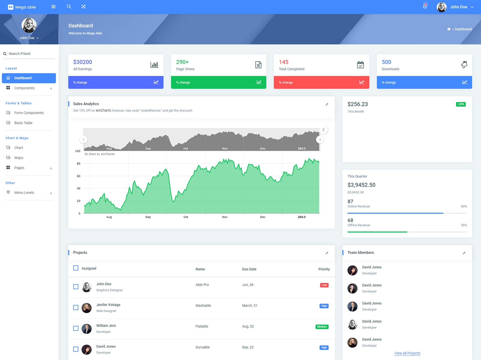 Mega Able Bootstrap 4 Admin Template cover image