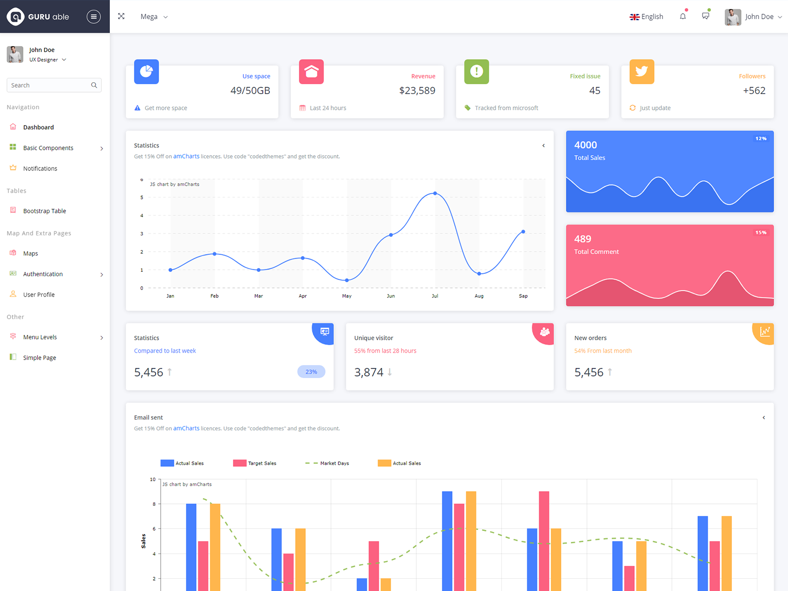 Guru Able Bootstrap 4 Admin template cover image