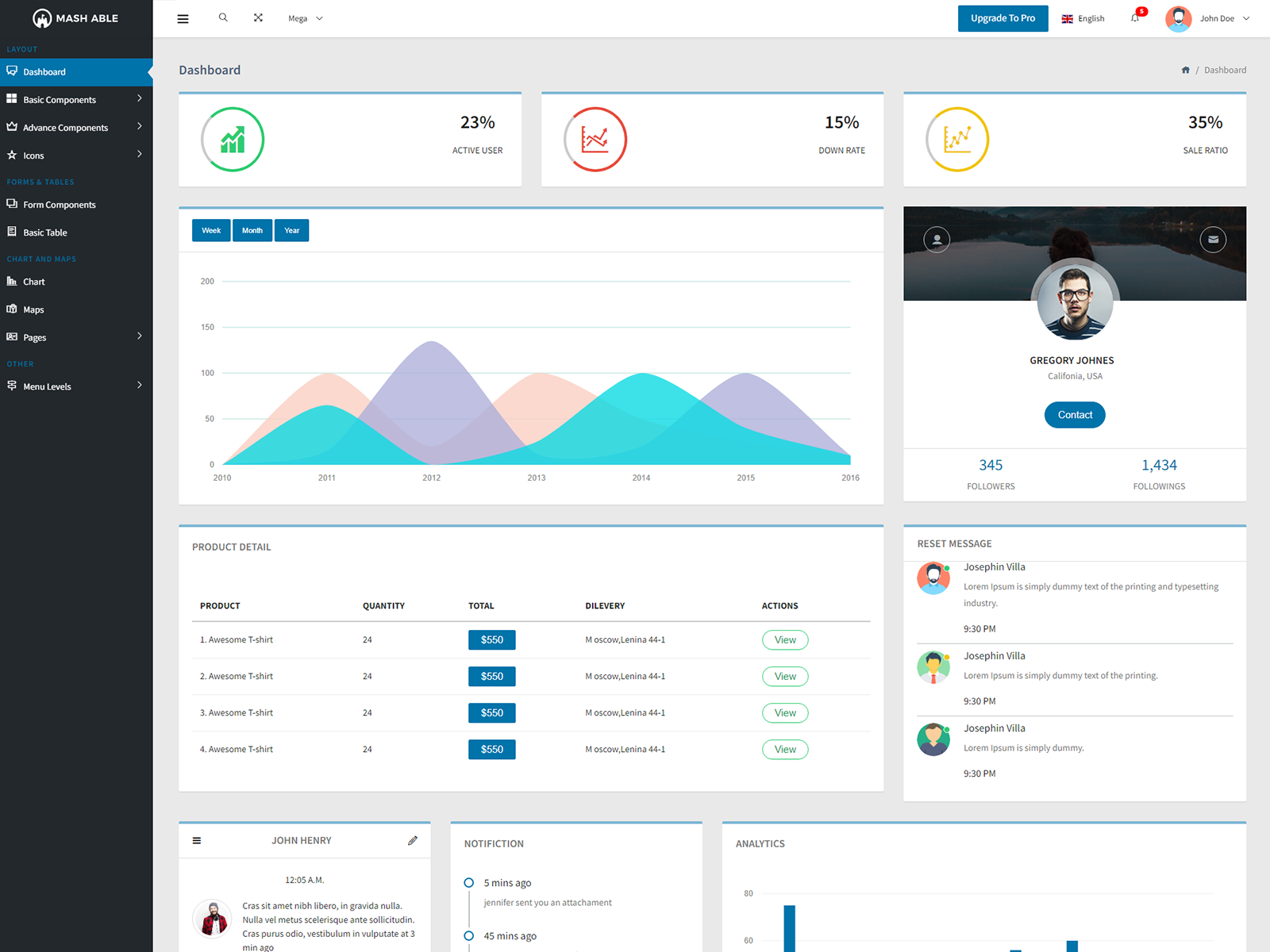 Mash Able Bootstrap 4 Admin Template cover image