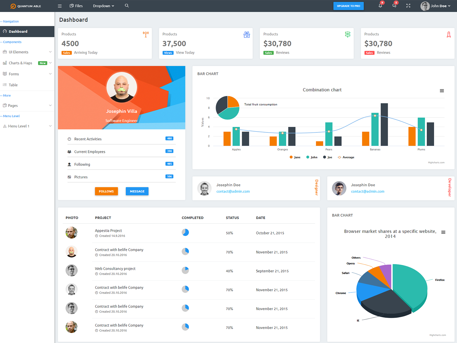 Quantum Able Bootstrap 4 Admin Template cover image
