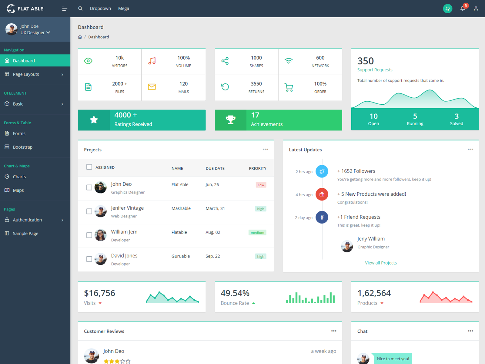 Flat Able Bootstrap 4 Admin Template cover image
