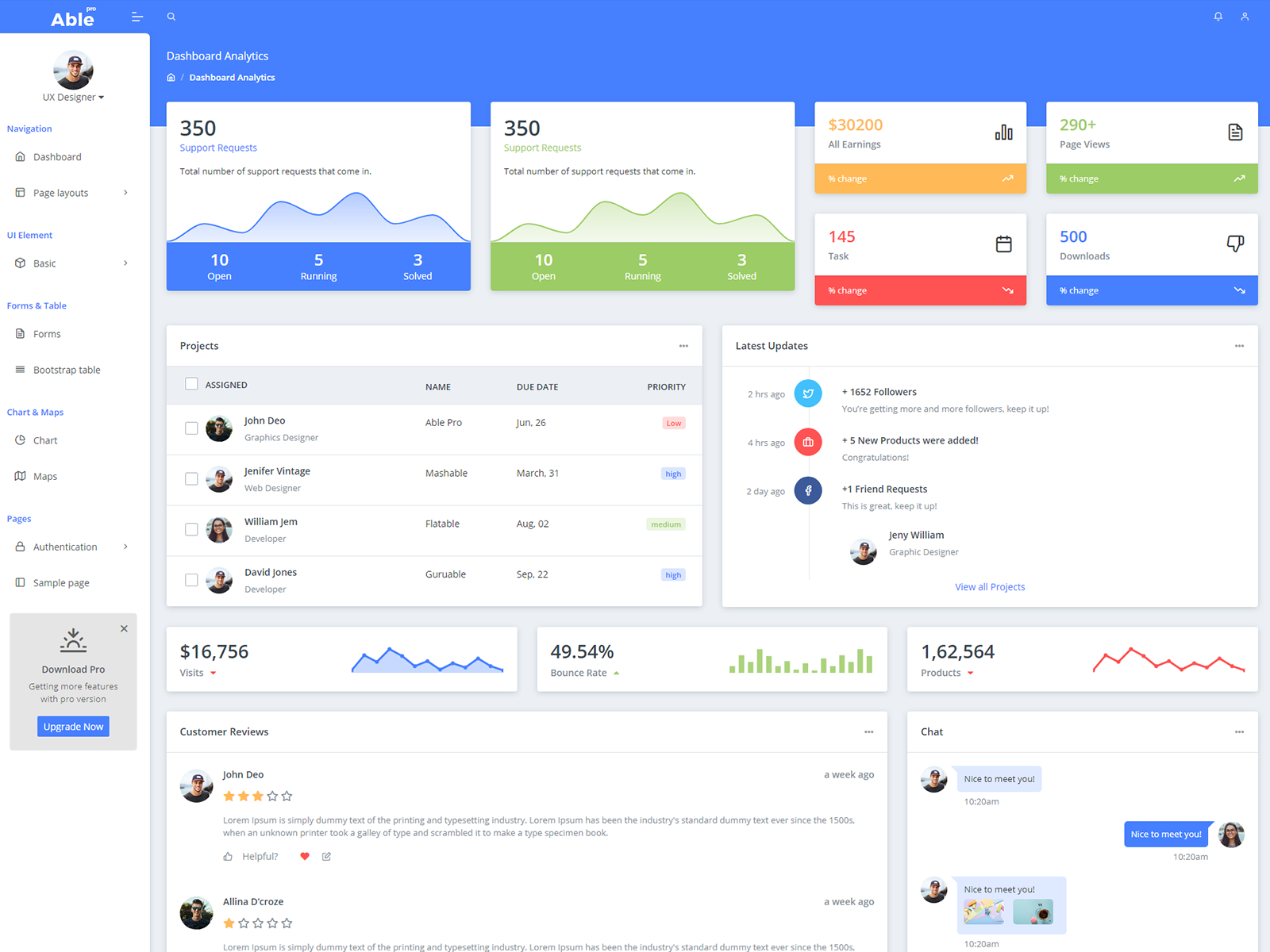 Able Pro Bootstrap 4 Admin Templates cover image