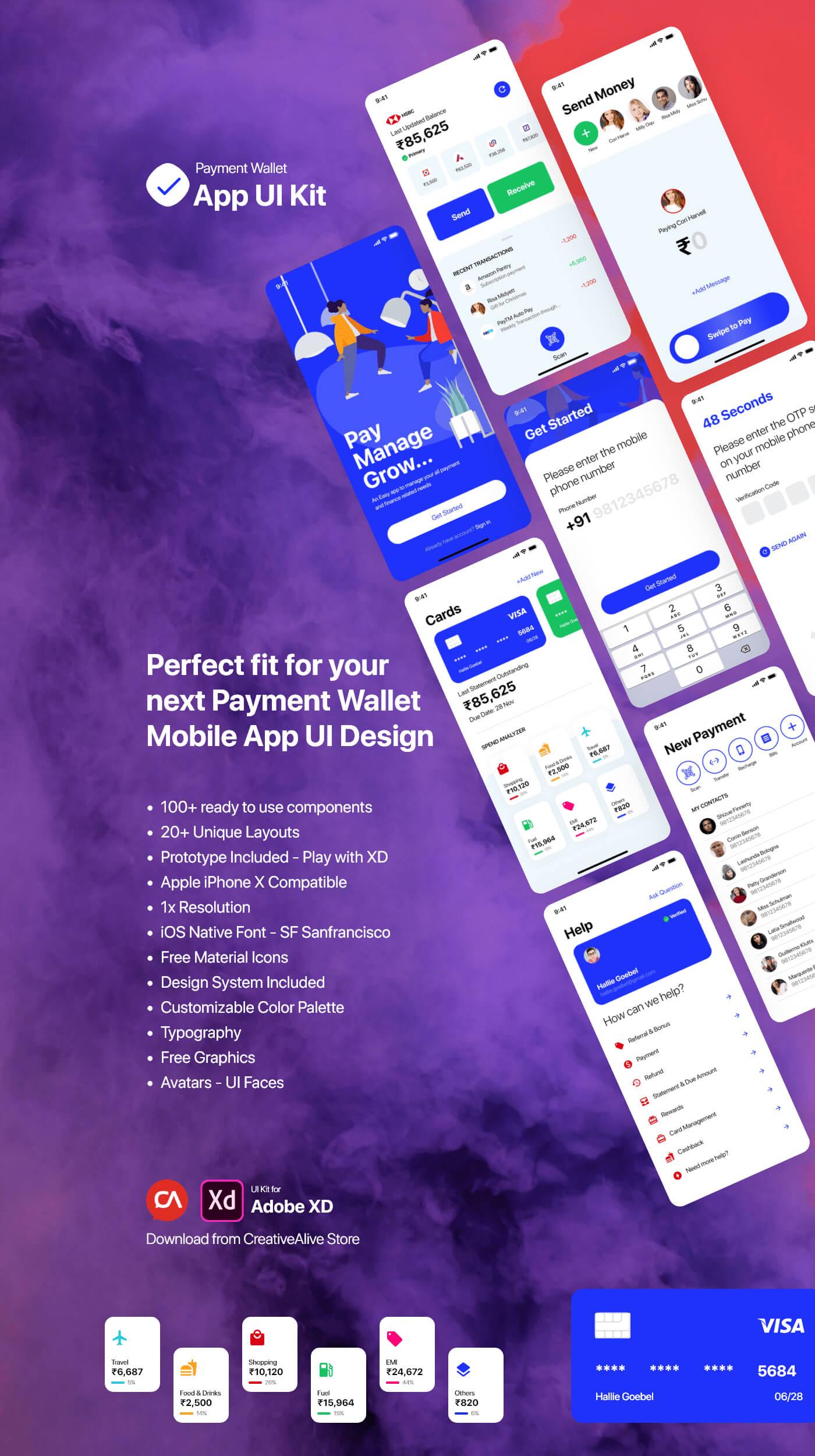 Payment Wallet Mobile App UI Kit presentation image